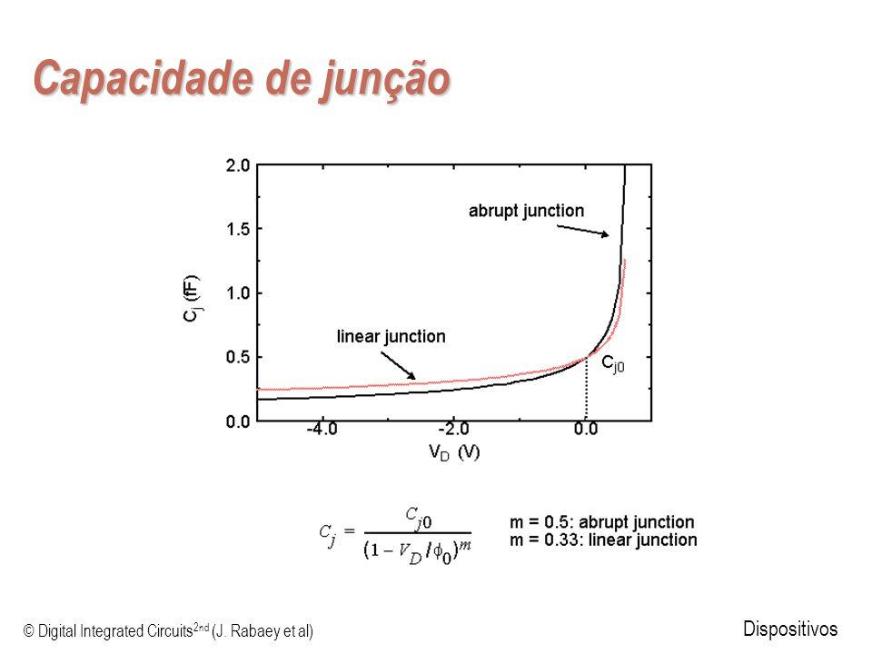 © Digital Integrated Circuits 2nd (J. Rabaey et al) Dispositivos Capacidade de junção