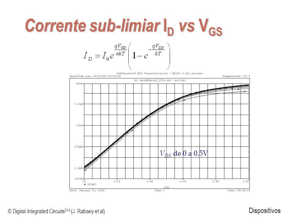 © Digital Integrated Circuits 2nd (J. Rabaey et al) Dispositivos Corrente sub-limiar I D vs V GS V DS de 0 a 0.5V