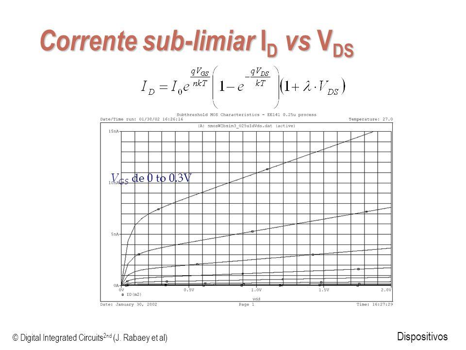 © Digital Integrated Circuits 2nd (J. Rabaey et al) Dispositivos Corrente sub-limiar I D vs V DS V GS de 0 to 0.3V