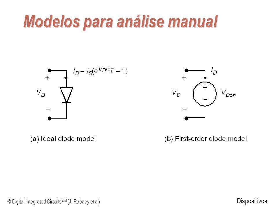 © Digital Integrated Circuits 2nd (J. Rabaey et al) Dispositivos Modelos para análise manual