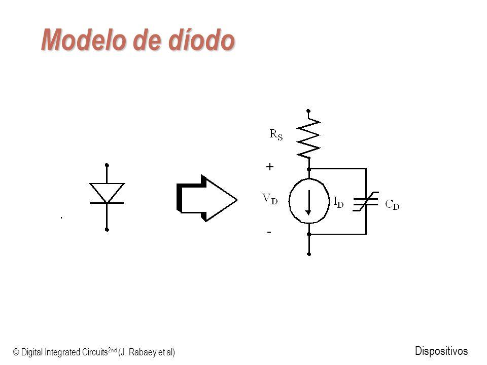 © Digital Integrated Circuits 2nd (J. Rabaey et al) Dispositivos Modelo de díodo