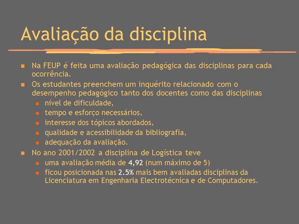 Avaliação da disciplina Na FEUP é feita uma avaliação pedagógica das disciplinas para cada ocorrência.