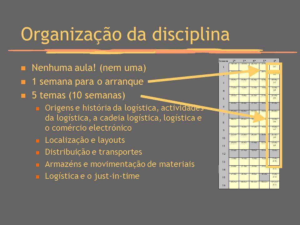 Organização da disciplina Nenhuma aula.