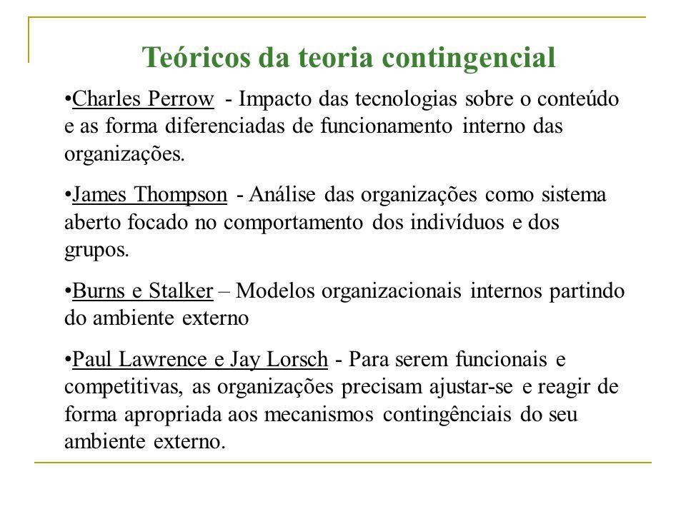 Exemplos de factores externos Tecnologia; Mercados; Pressão Populacional.