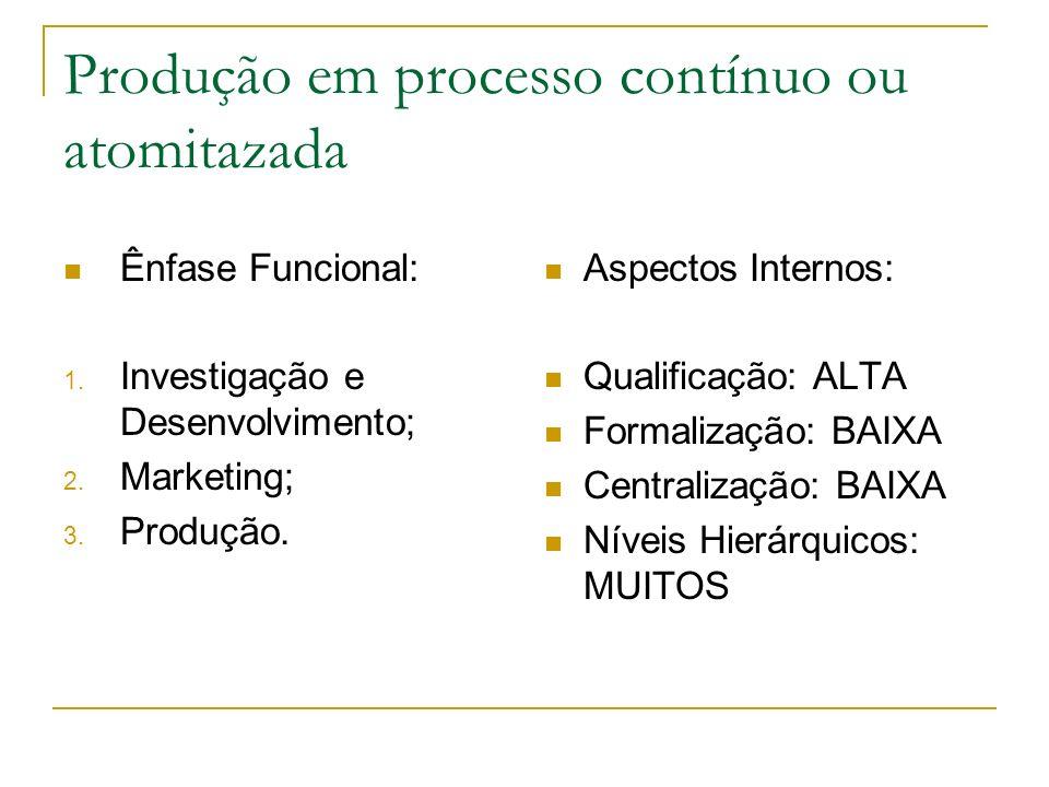 Produção em massa ou de grandes lotes Ênfase Funcional: 1. Investigação e desenvolvimento; 2. Produção; 3. Marketing. Aspectos Internos: Qualificação: