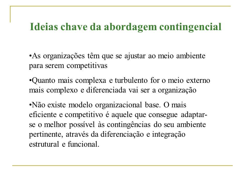Modelos organizacionais tendo em conta ambientes diferenciados Elevada formalização Elevada hierarquização Elevada padronização Baixa formalização Bai