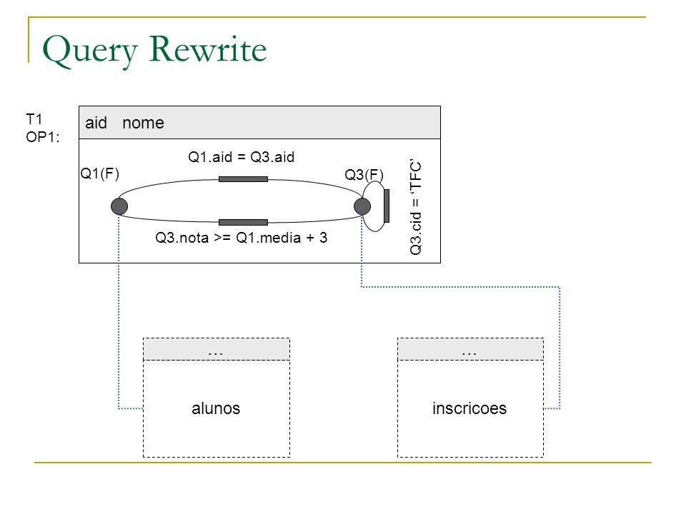 Query Rewrite aid nome … alunos … inscricoes Q1.aid = Q3.aid Q1(F) Q3(F) Q3.nota >= Q1.media + 3 Q3.cid = TFC T1 OP1: