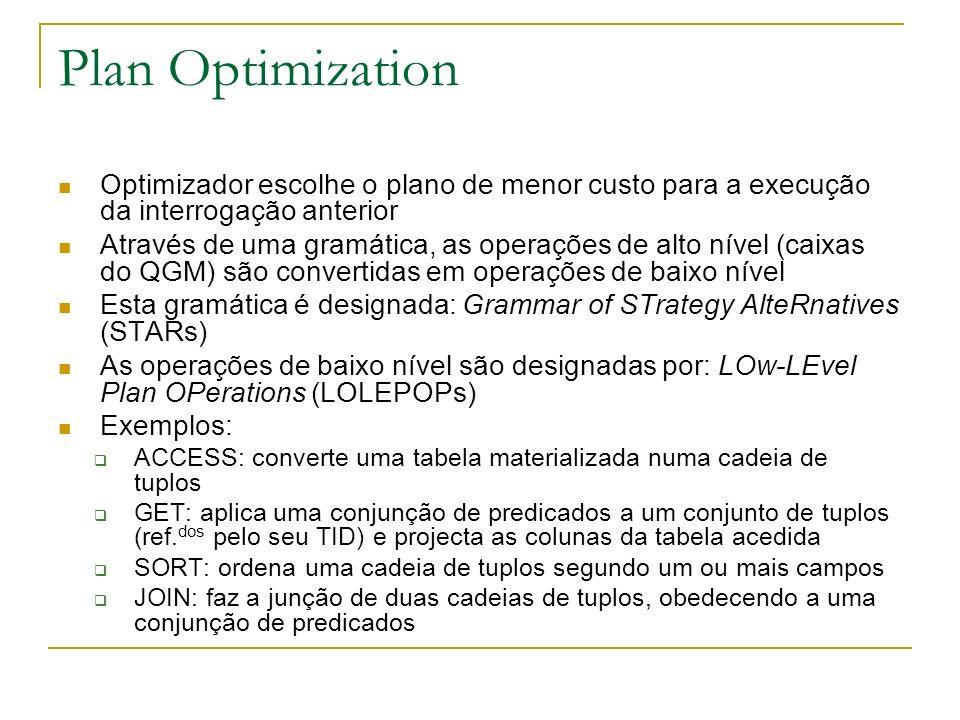 Plan Optimization Optimizador escolhe o plano de menor custo para a execução da interrogação anterior Através de uma gramática, as operações de alto n