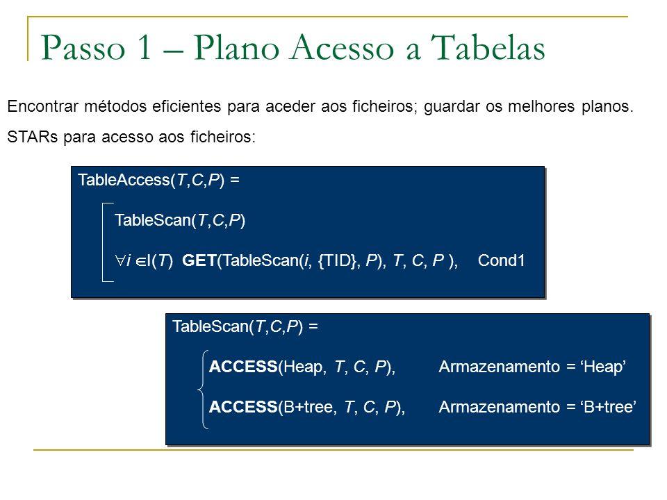 Passo 1 – Plano Acesso a Tabelas TableAccess(T,C,P) = TableScan(T,C,P) i I(T) GET(TableScan(i, {TID}, P), T, C, P ),Cond1 TableAccess(T,C,P) = TableSc