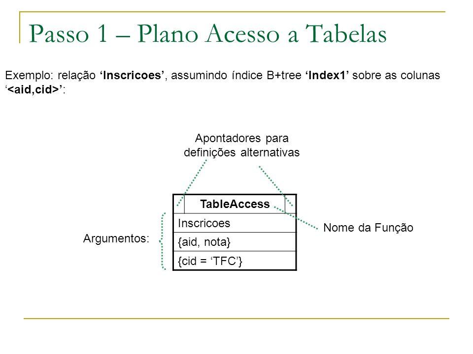 Passo 1 – Plano Acesso a Tabelas TableAccess Inscricoes {aid, nota} {cid = TFC} Argumentos: Nome da Função Apontadores para definições alternativas Ex
