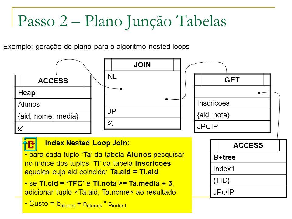 Passo 2 – Plano Junção Tabelas JOIN NL JP ACCESS Heap Alunos {aid, nome, media} GET Inscricoes {aid, nota} JP IP ACCESS B+tree Index1 {TID} JP IP Exem