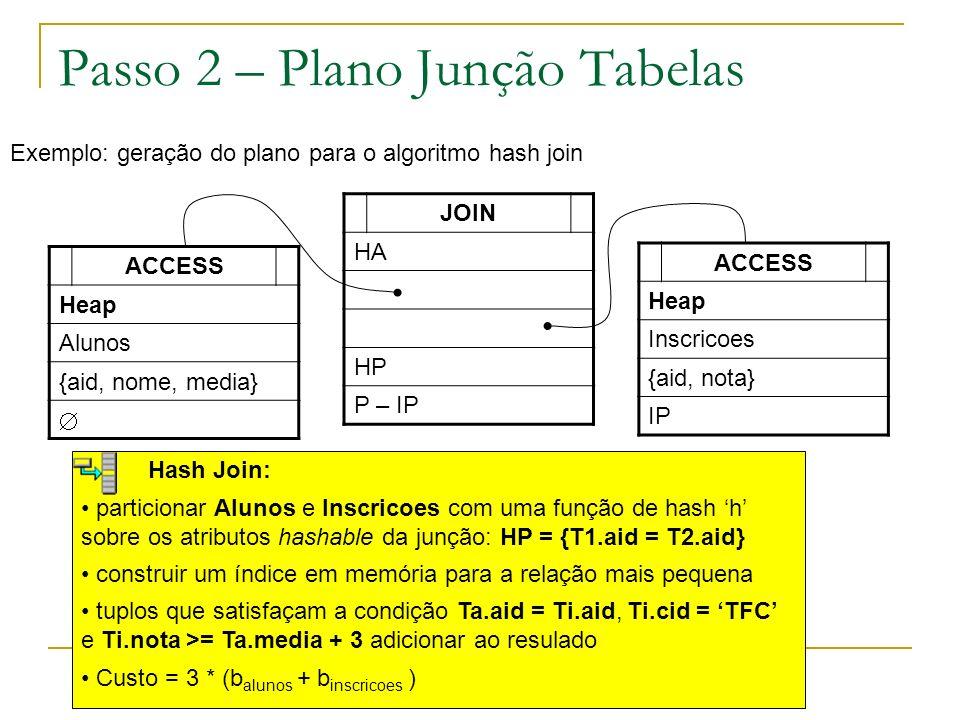 Passo 2 – Plano Junção Tabelas JOIN HA HP P – IP ACCESS Heap Alunos {aid, nome, media} ACCESS Heap Inscricoes {aid, nota} IP Exemplo: geração do plano