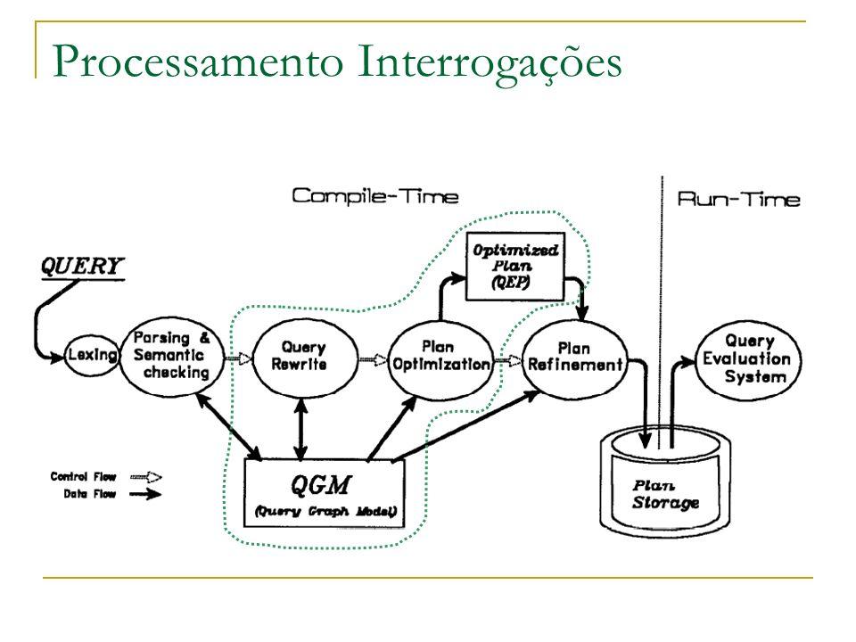Passo 1 – Plano Acesso a Tabelas ACCESS Heap Inscricoes {aid, nota} {cid = TFC} GET Inscricoes {aid, nota} {cid = TFC} ACCESS B+tree Index1 {TID} {cid = TFC} Plano 2: -Ordenação segundo -{cid = TFC} Plano 1: -Tuplos desordenados -{cid = TFC} Exemplo: relação Inscricoes, assumindo índice B+tree Index1 sobre as colunas :