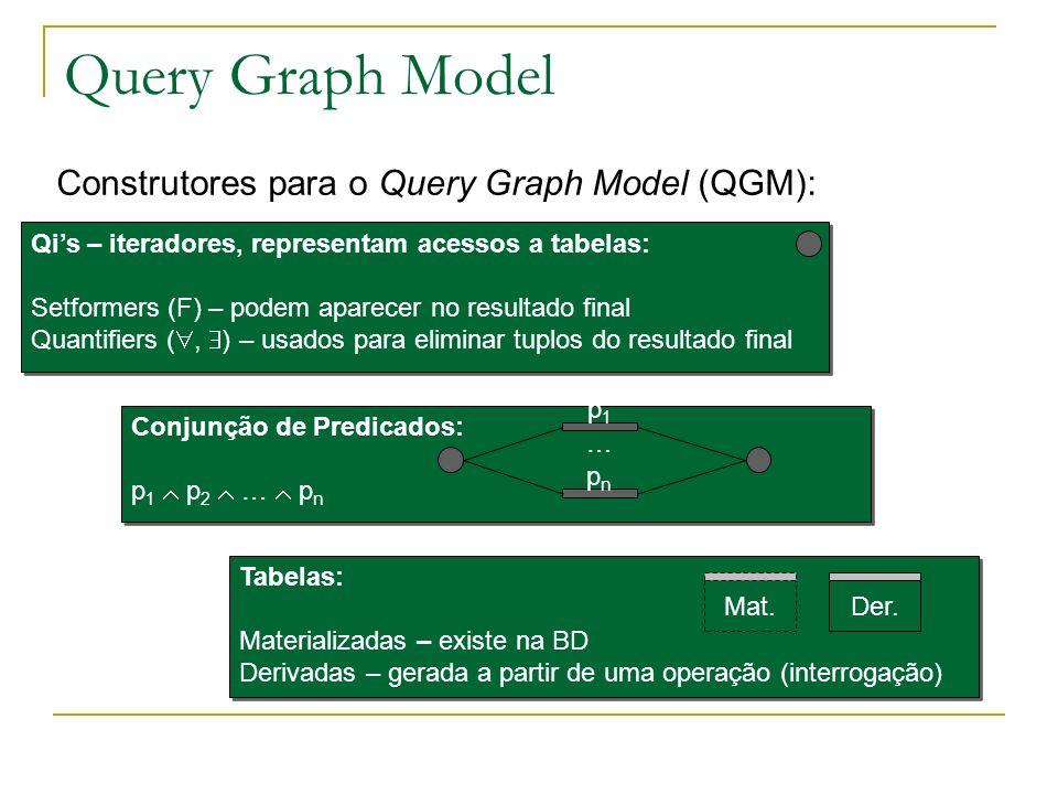 Query Graph Model Construtores para o Query Graph Model (QGM): Qis – iteradores, representam acessos a tabelas: Setformers (F) – podem aparecer no res