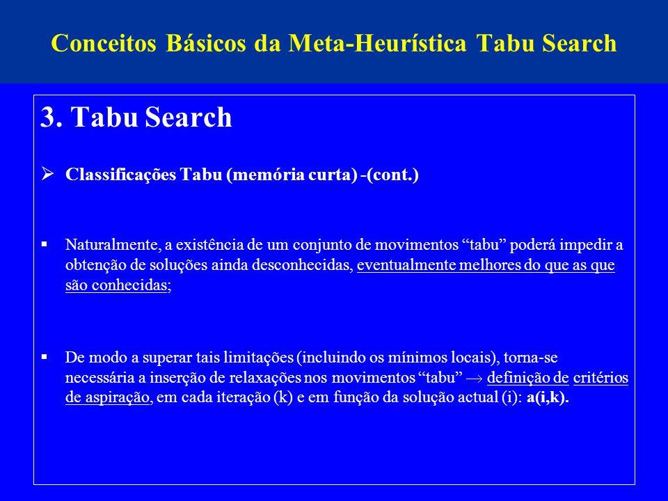 Conceitos Básicos da Meta-Heurística Tabu Search 3. Tabu Search Classificações Tabu (memória curta) -(cont.) Naturalmente, a existência de um conjunto