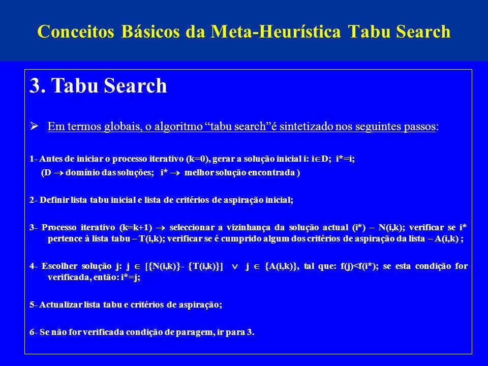 Conceitos Básicos da Meta-Heurística Tabu Search 3. Tabu Search Em termos globais, o algoritmo tabu searché sintetizado nos seguintes passos: 1- Antes