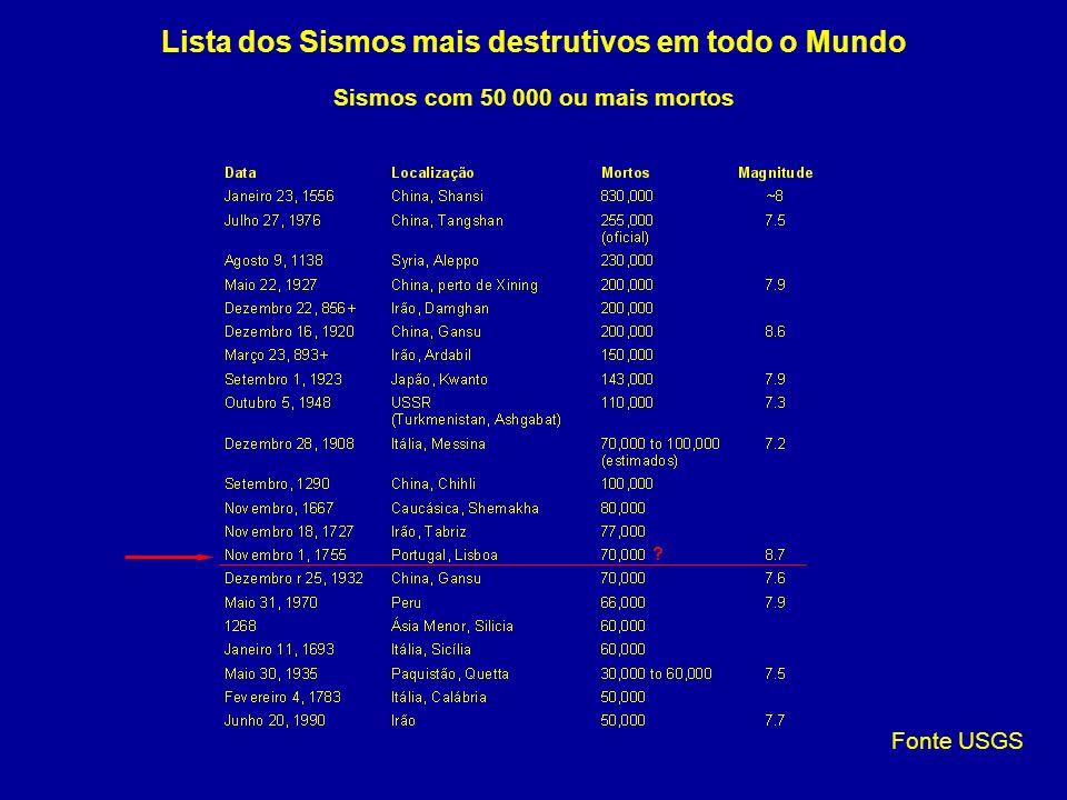 Lista dos Sismos mais destrutivos em todo o Mundo Sismos com 50 000 ou mais mortos Fonte USGS ?