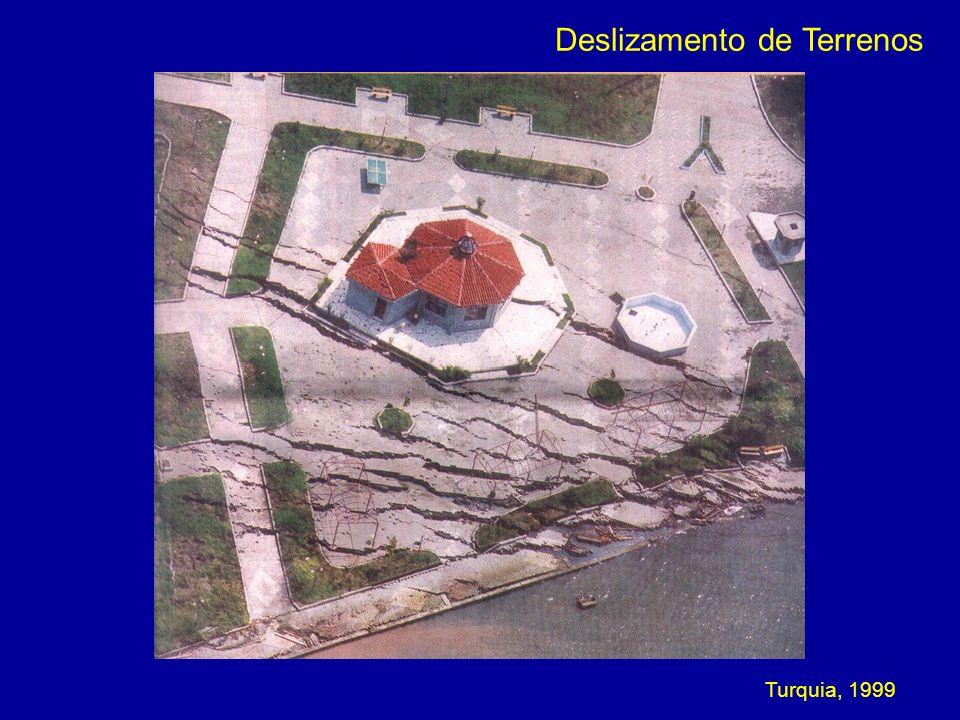 Turquia, 1999 Deslizamento de Terrenos