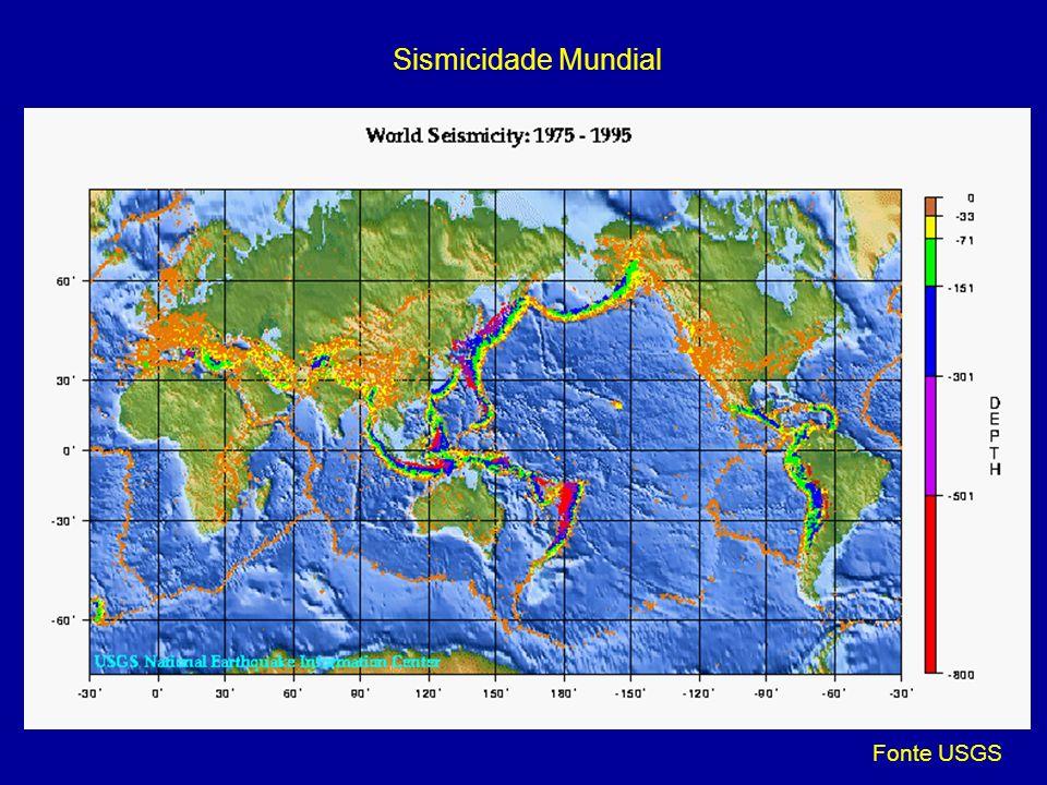 Sismicidade do Atlântico Norte Fonte USGS Açores