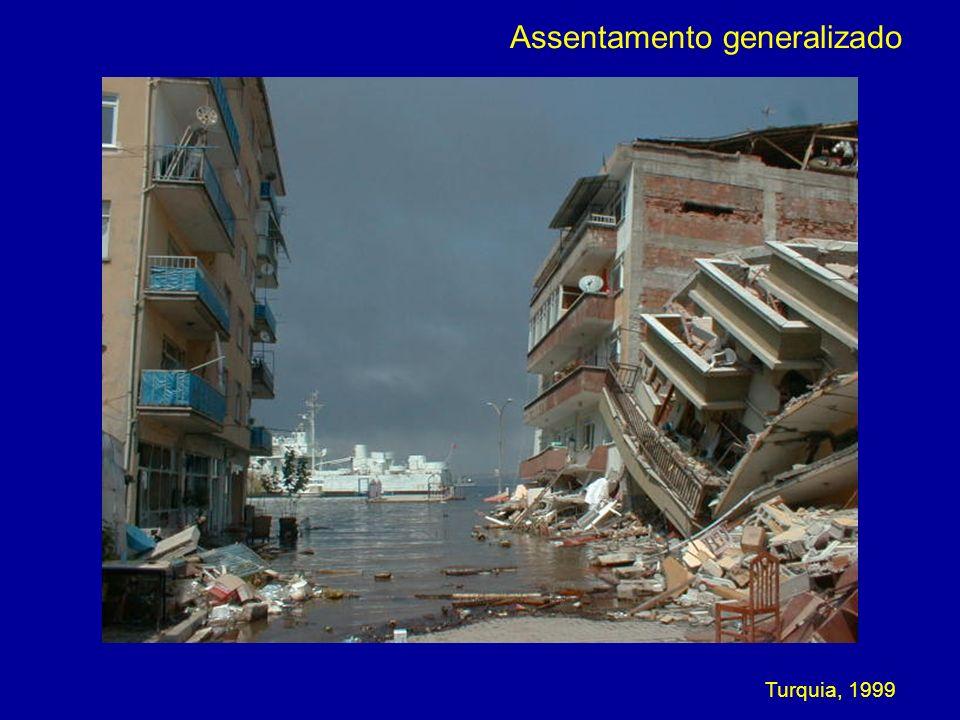 Assentamento generalizado Turquia, 1999