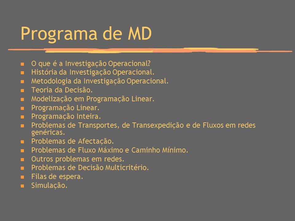 Programa de MD O que é a Investigação Operacional.
