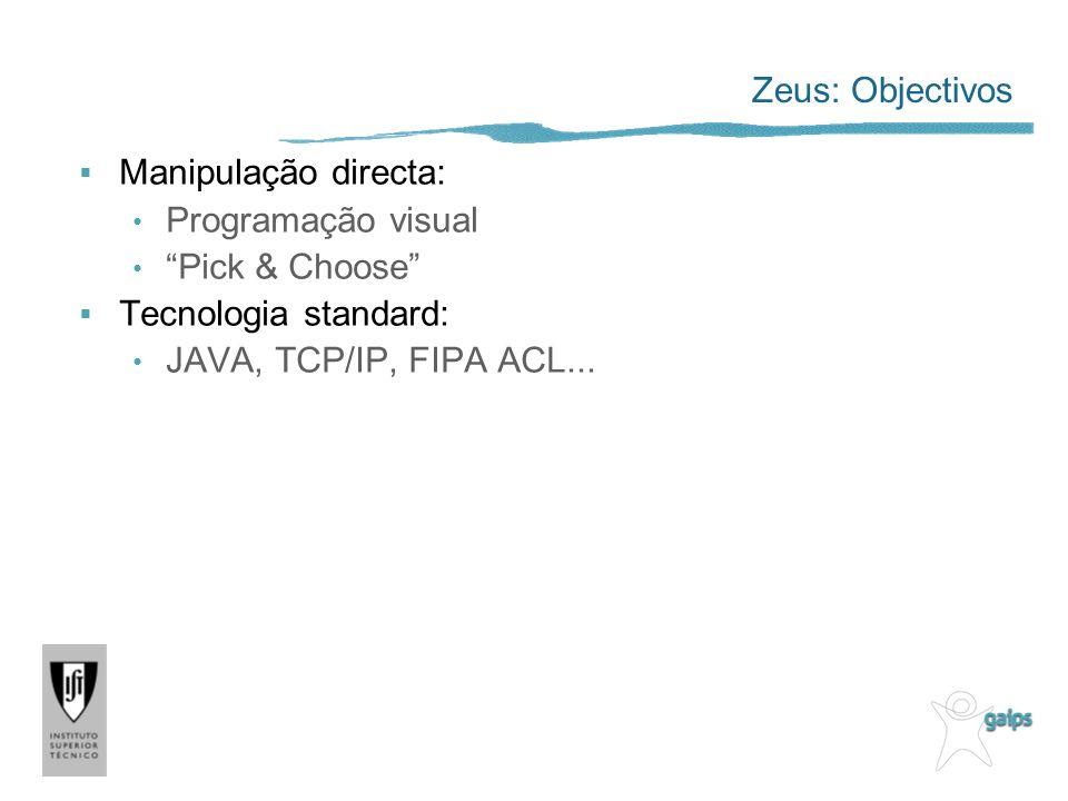 Zeus: Objectivos Manipulação directa: Programação visual Pick & Choose Tecnologia standard: JAVA, TCP/IP, FIPA ACL...