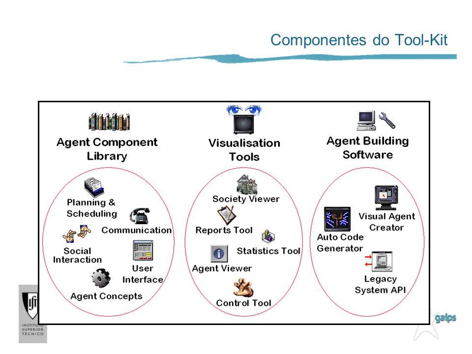Componentes do Tool-Kit
