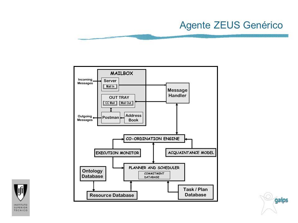 Agente ZEUS Genérico
