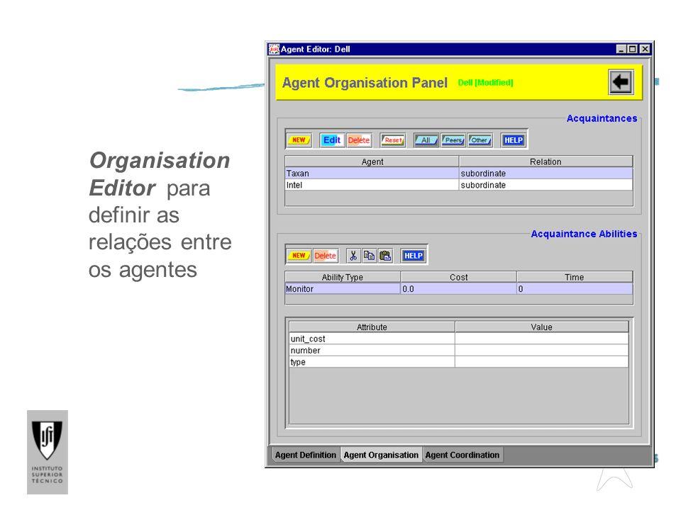 Editor de Organização Organisation Editor para definir as relações entre os agentes