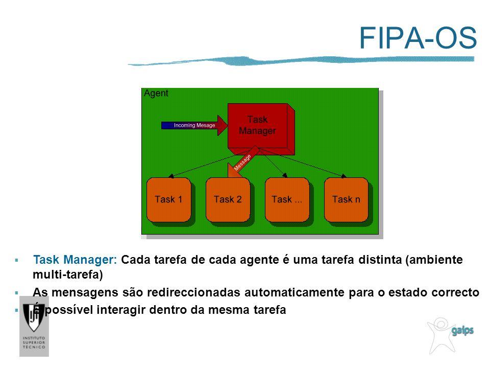 FIPA-OS Task Manager: Cada tarefa de cada agente é uma tarefa distinta (ambiente multi-tarefa) As mensagens são redireccionadas automaticamente para o estado correcto É possível interagir dentro da mesma tarefa