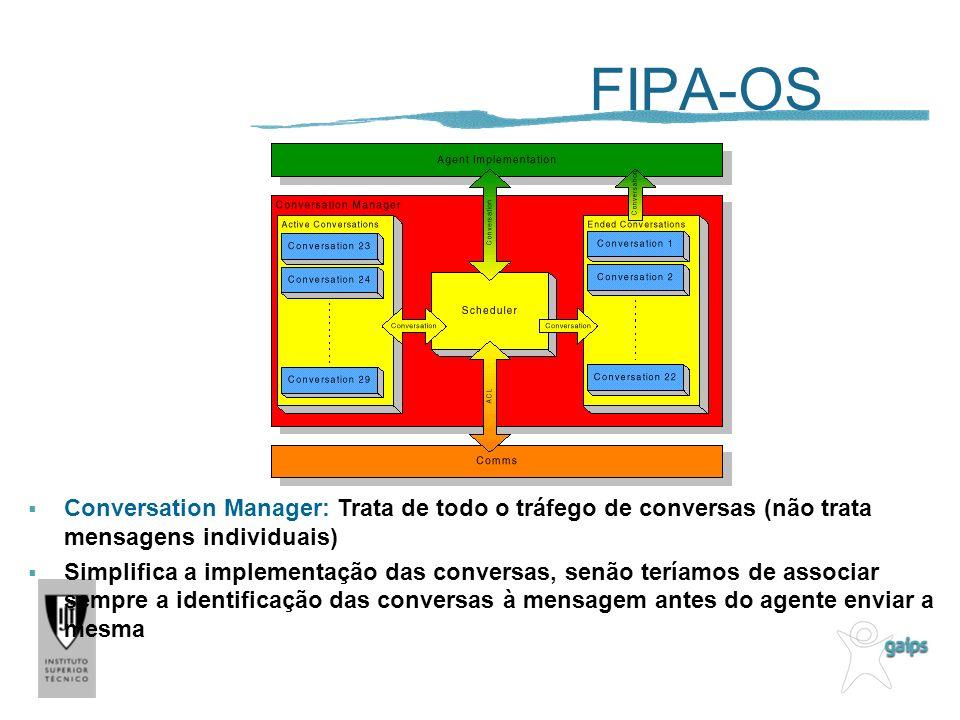 FIPA-OS Conversation Manager: Trata de todo o tráfego de conversas (não trata mensagens individuais) Simplifica a implementação das conversas, senão teríamos de associar sempre a identificação das conversas à mensagem antes do agente enviar a mesma