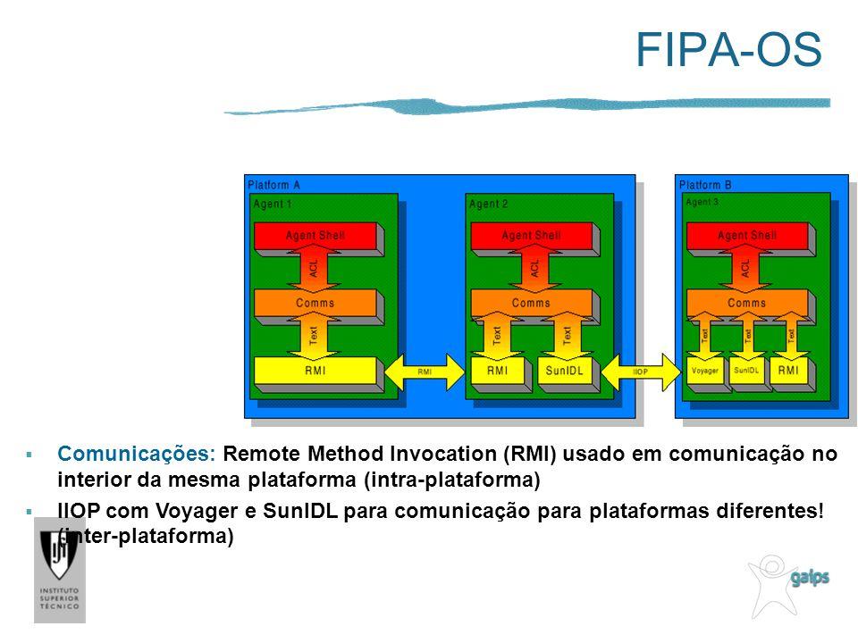 FIPA-OS Comunicações: Remote Method Invocation (RMI) usado em comunicação no interior da mesma plataforma (intra-plataforma) IIOP com Voyager e SunIDL para comunicação para plataformas diferentes.