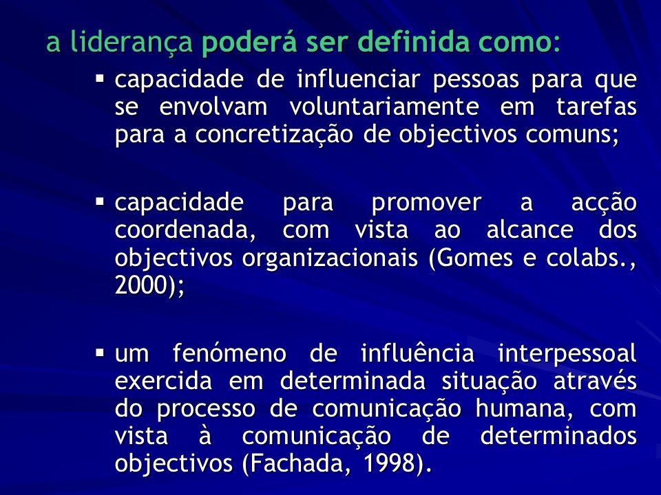 a liderança poderá ser definida como: capacidade de influenciar pessoas para que se envolvam voluntariamente em tarefas para a concretização de object