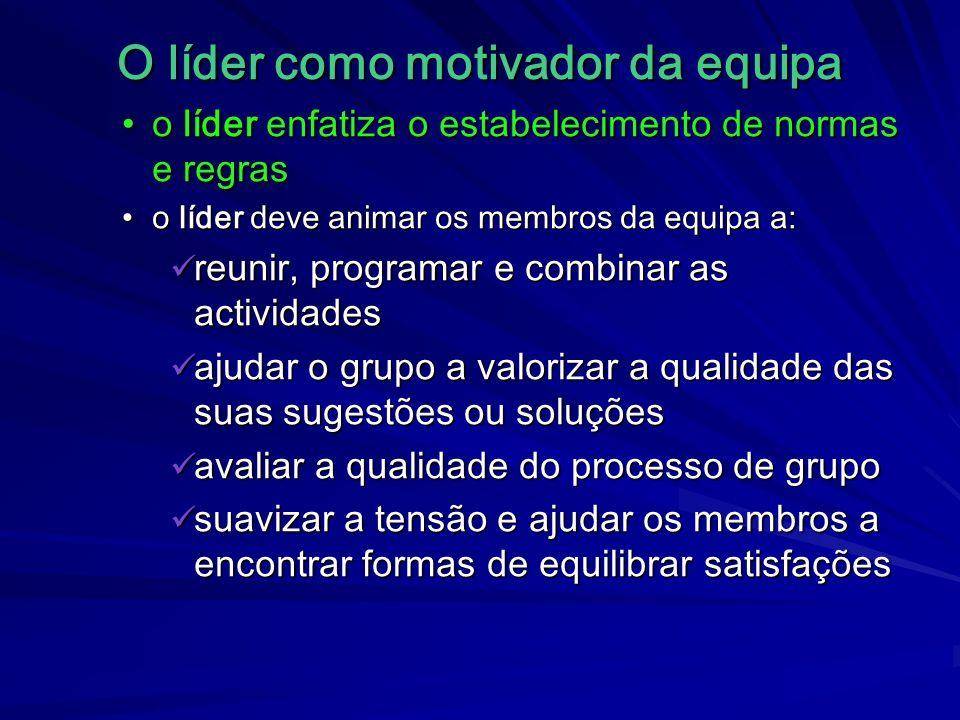O líder como motivador da equipa o líder enfatiza o estabelecimento de normas e regraso líder enfatiza o estabelecimento de normas e regras o líder de