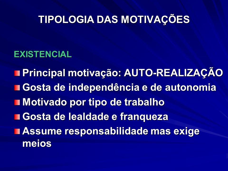 TIPOLOGIA DAS MOTIVAÇÕES EXISTENCIAL Principal motivação: AUTO-REALIZAÇÃO Gosta de independência e de autonomia Motivado por tipo de trabalho Gosta de