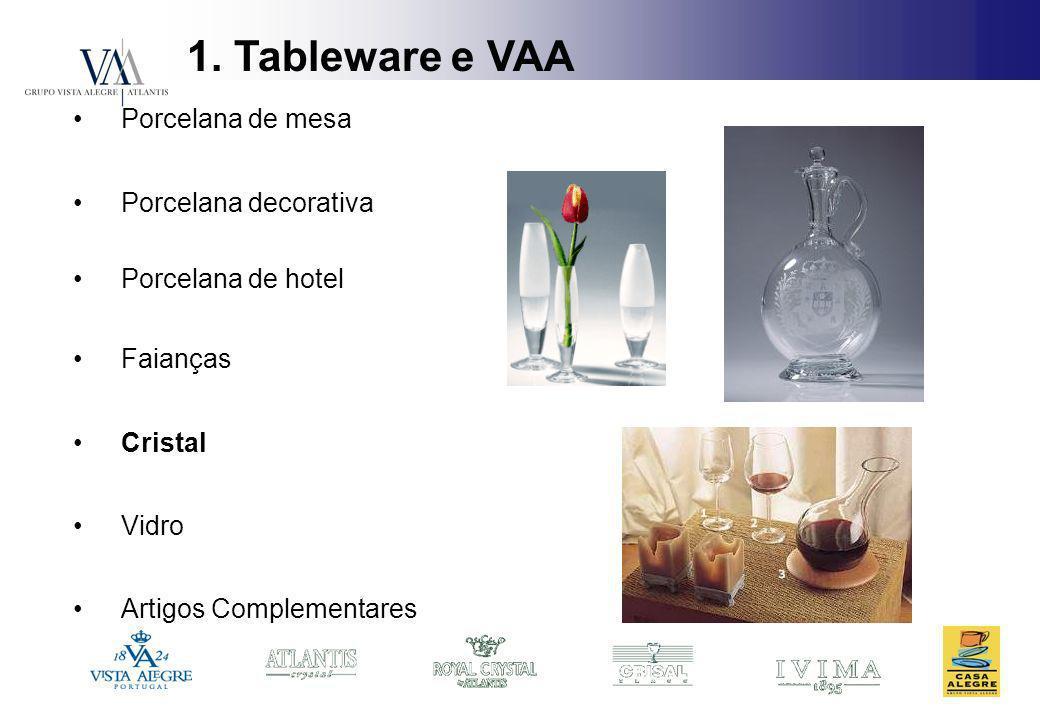 Porcelana de mesa Porcelana decorativa Porcelana de hotel Faianças Cristal Vidro Artigos Complementares 1.