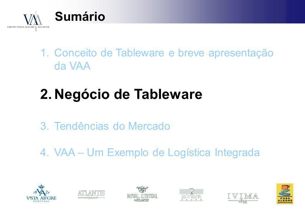 Sumário 1.Conceito de Tableware e breve apresentação da VAA 2.Negócio de Tableware 3.Tendências do Mercado 4.VAA – Um Exemplo de Logística Integrada