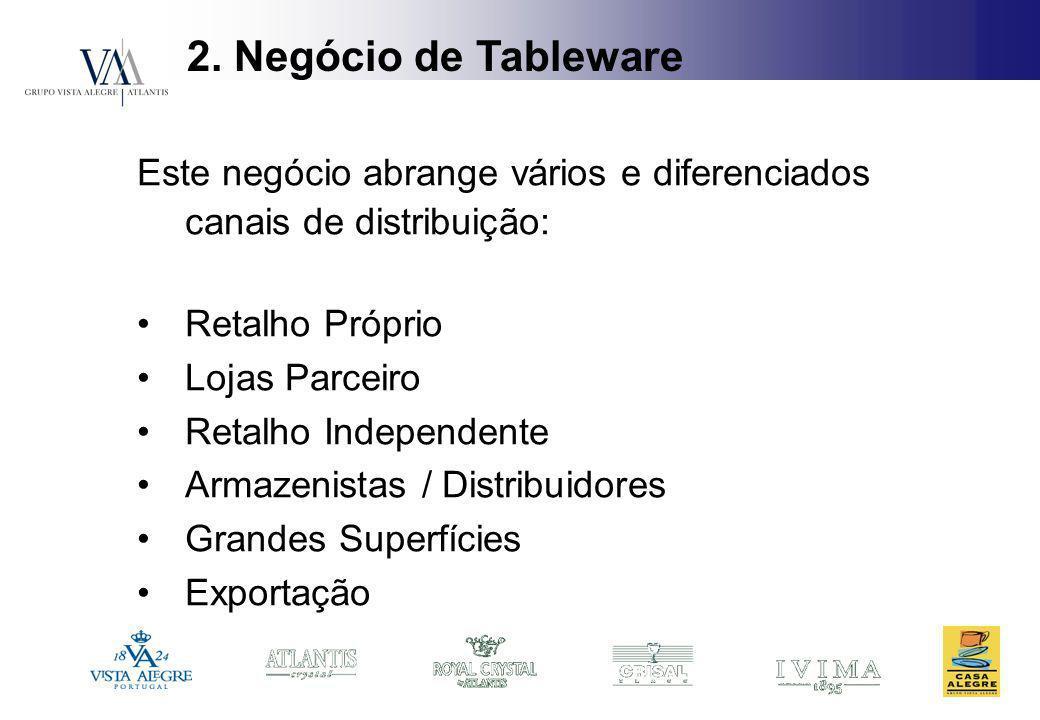 2. Negócio de Tableware Este negócio abrange vários e diferenciados canais de distribuição: Retalho Próprio Lojas Parceiro Retalho Independente Armaze