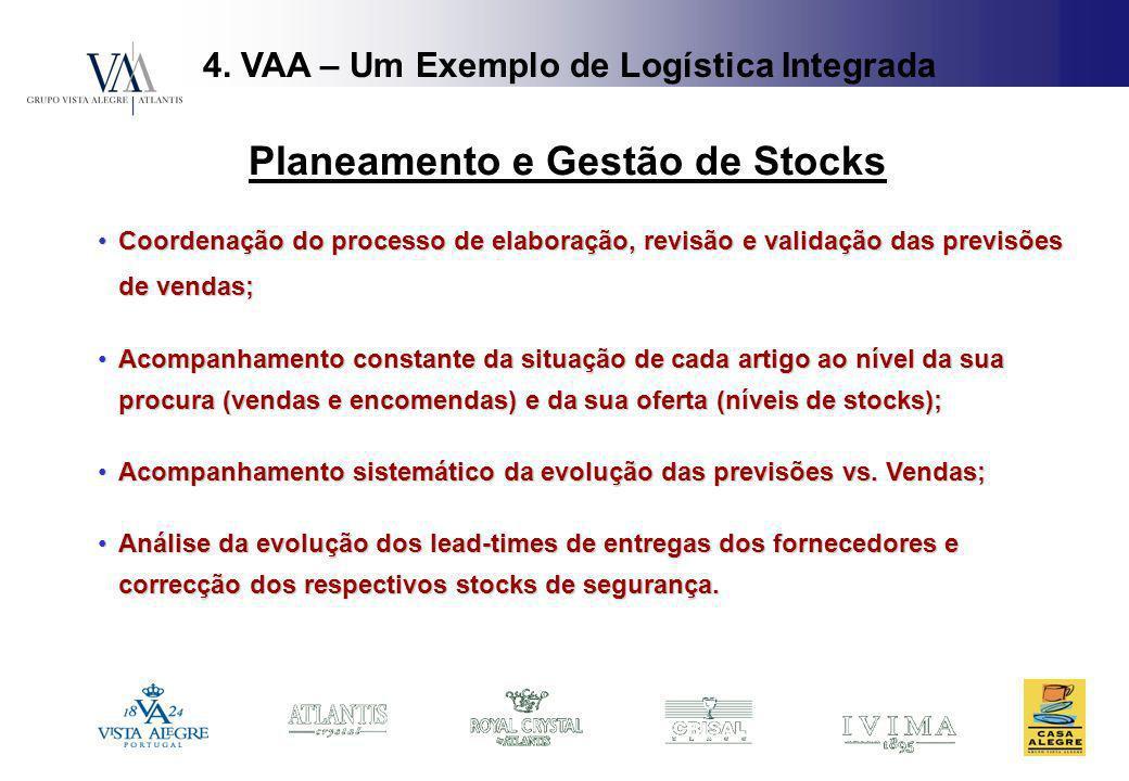 4. VAA – Um Exemplo de Logística Integrada Planeamento e Gestão de Stocks Coordenação do processo de elaboração, revisão e validação das previsões de