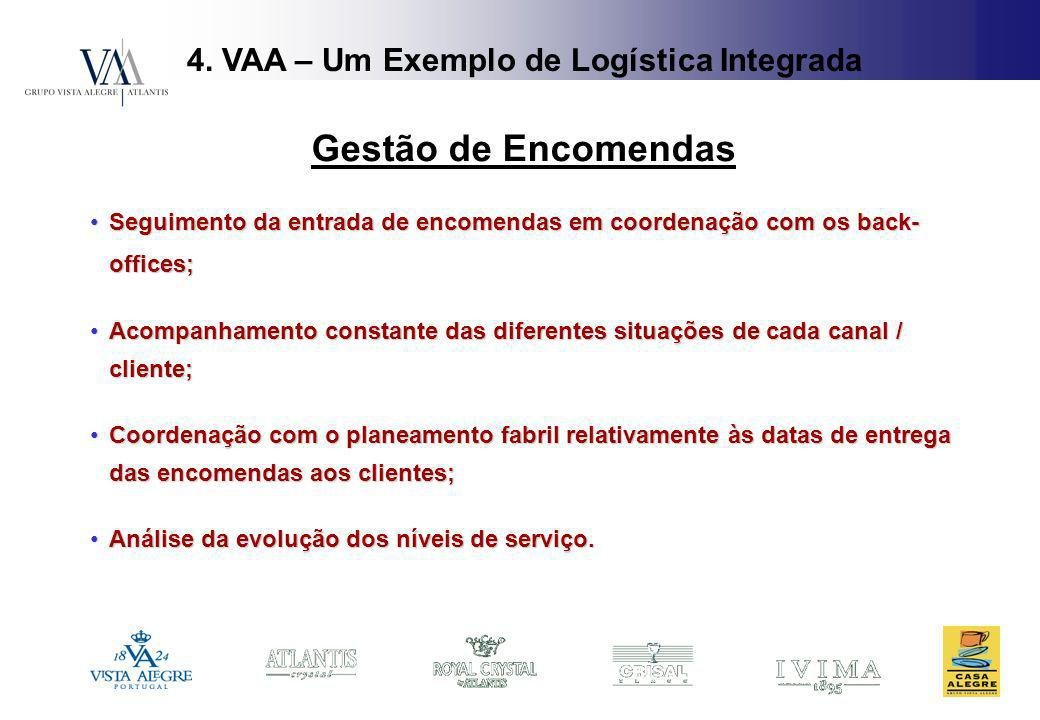 4. VAA – Um Exemplo de Logística Integrada Gestão de Encomendas Seguimento da entrada de encomendas em coordenação com os back- offices;Seguimento da
