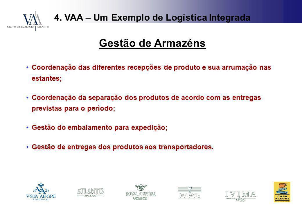 4. VAA – Um Exemplo de Logística Integrada Gestão de Armazéns Coordenação das diferentes recepções de produto e sua arrumação nas estantes;Coordenação