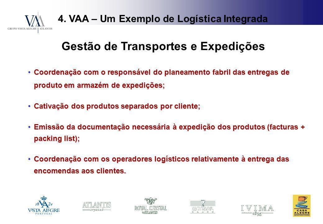 Produtos novos Flexibilização da produção Concentração de actividade Redução de custos Integração de empresas 4.