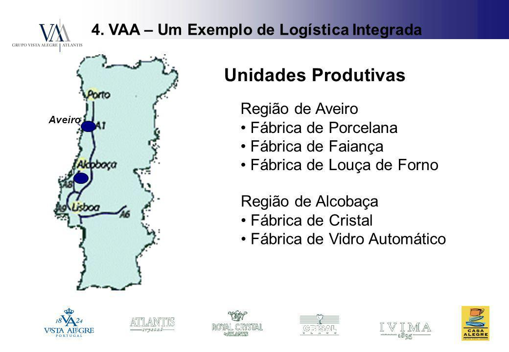 4. VAA – Um Exemplo de Logística Integrada Unidades Produtivas Região de Aveiro Fábrica de Porcelana Fábrica de Faiança Fábrica de Louça de Forno Avei