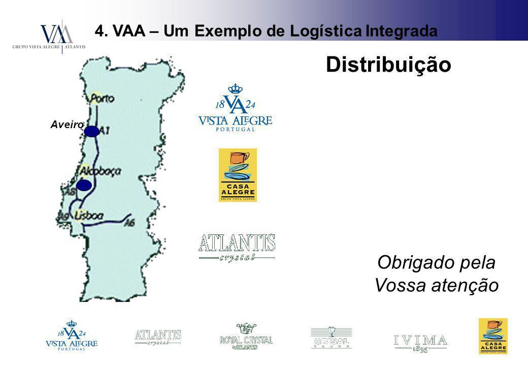 Distribuição ao Retalho Tendências nos Negócios de Tableware Manuel Lessa _______________________________________________ Disciplina de Logística Engenharia Electrotécnica Faculdade de Engenharia do Porto Porto, 4 Junho 2004