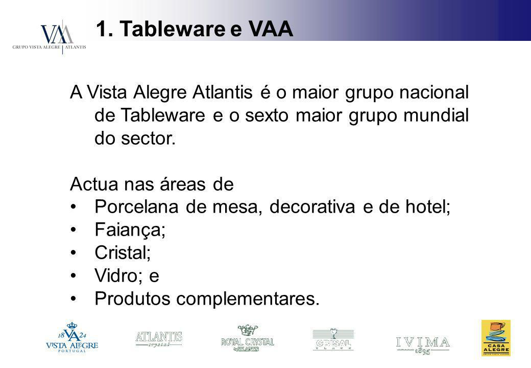 1. Tableware e VAA