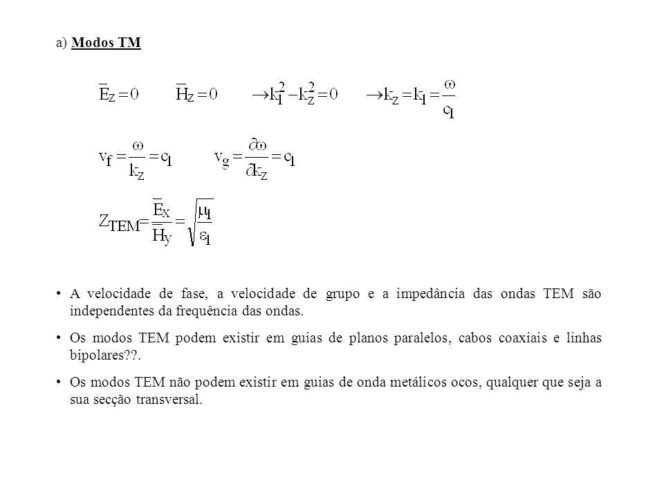 a) Modos TM A velocidade de fase, a velocidade de grupo e a impedância das ondas TEM são independentes da frequência das ondas. Os modos TEM podem exi