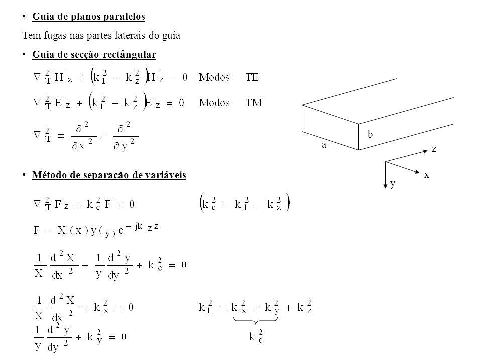Guia de planos paralelos Tem fugas nas partes laterais do guia Guia de secção rectângular a b z x y Método de separação de variáveis