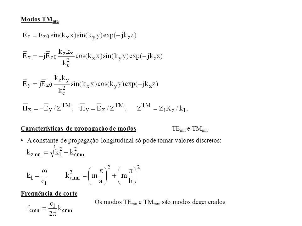 Modos TM mn Características de propagação de modosTE mn e TM mn A constante de propagação longitudinal só pode tomar valores discretos: Frequência de