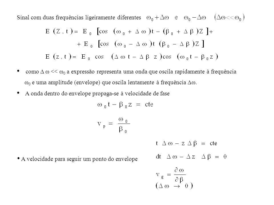 Sinal com duas frequências ligeiramente diferentes como Δ ω << ω 0 a expressão representa uma onda que oscila rapidamente à frequência ω 0 e uma ampli
