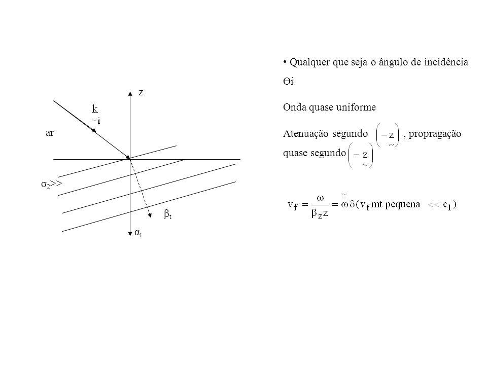 ar z σ 2 >> βtβt αtαt Qualquer que seja o ângulo de incidência Өi Onda quase uniforme Atenuação segundo, propragação quase segundo